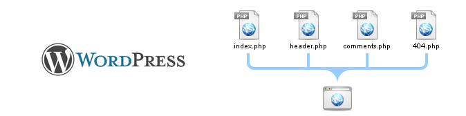 Základy WordPressu 3 – Seznámení s šablonami